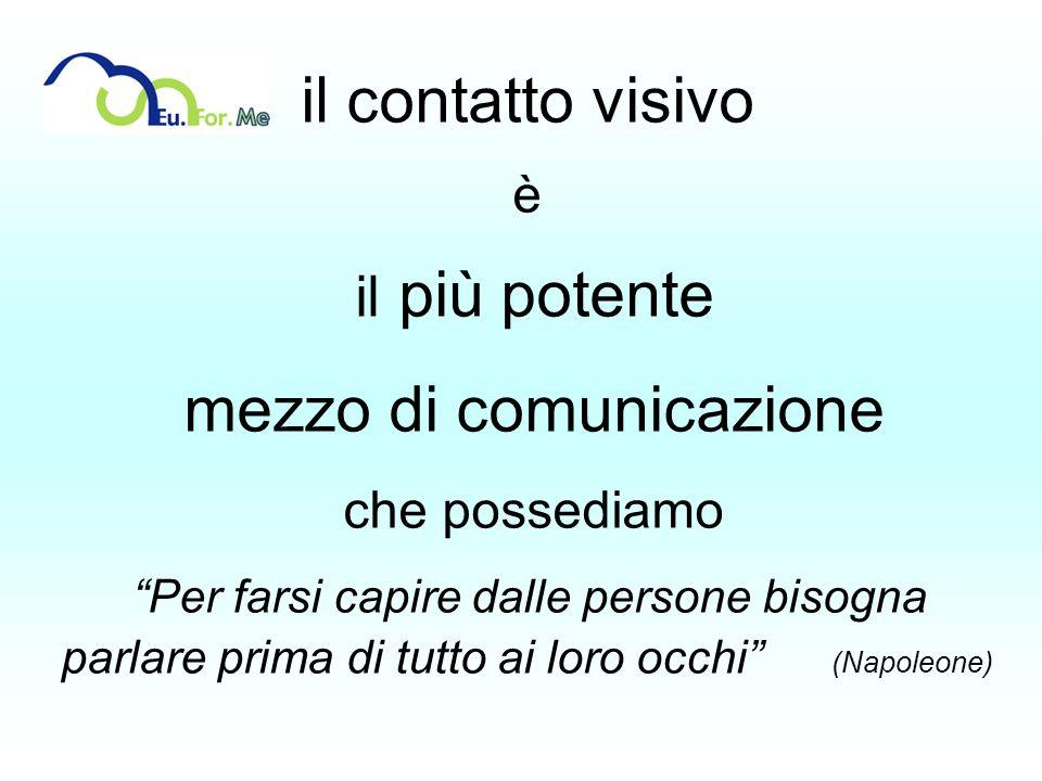 il contatto visivo è il più potente mezzo di comunicazione che possediamo Per farsi capire dalle persone bisogna parlare prima di tutto ai loro occhi