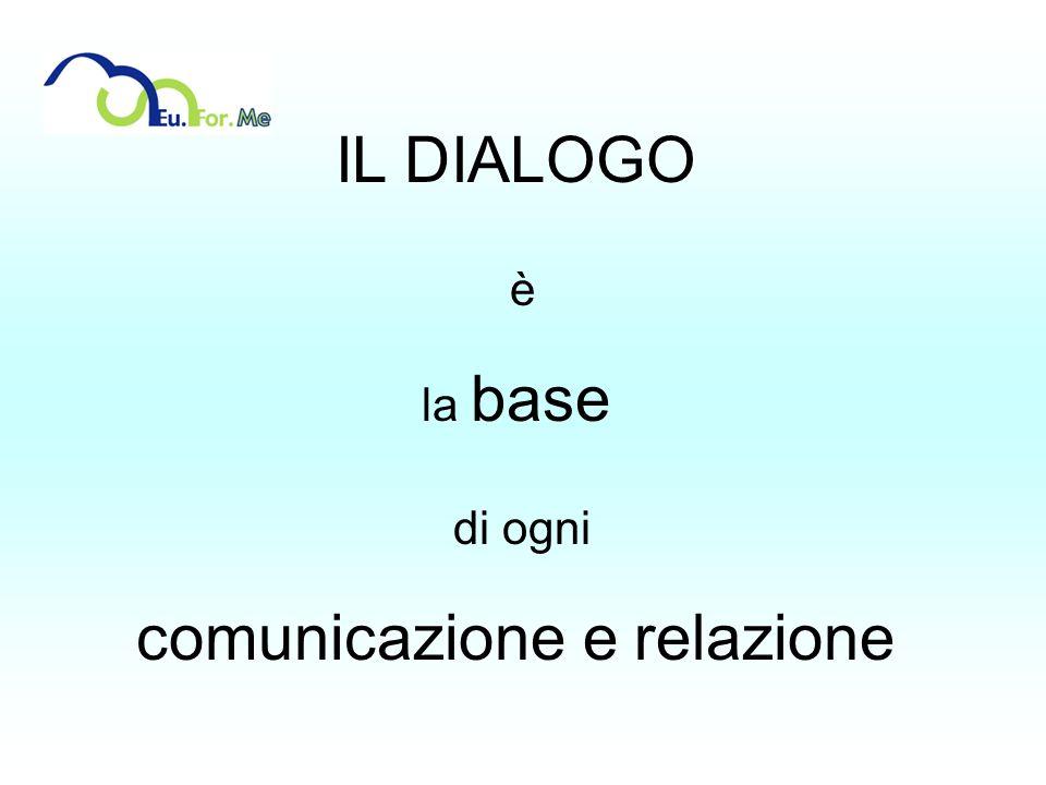 IL DIALOGO è la base di ogni comunicazione e relazione