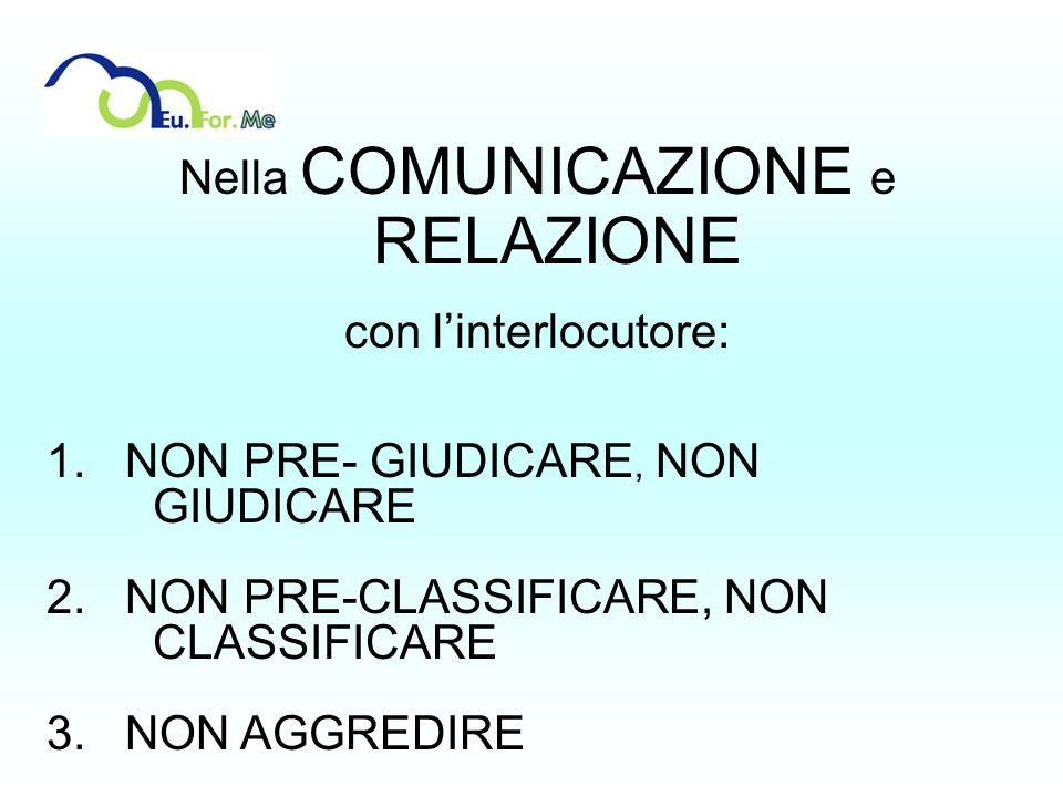 Nella COMUNICAZIONE e RELAZIONE con linterlocutore: 1. NON PRE- GIUDICARE, NON GIUDICARE 2. NON PRE-CLASSIFICARE, NON CLASSIFICARE 3. NON AGGREDIRE