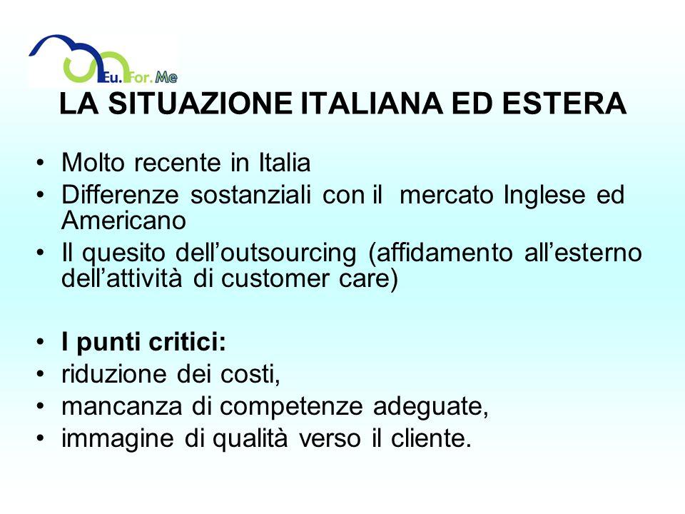 LA SITUAZIONE ITALIANA ED ESTERA Molto recente in Italia Differenze sostanziali con il mercato Inglese ed Americano Il quesito delloutsourcing (affida