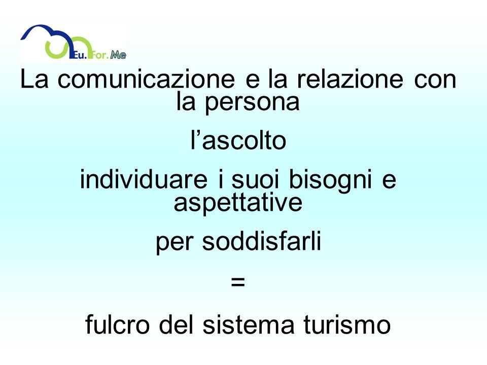 La comunicazione e la relazione con la persona lascolto individuare i suoi bisogni e aspettative per soddisfarli = fulcro del sistema turismo