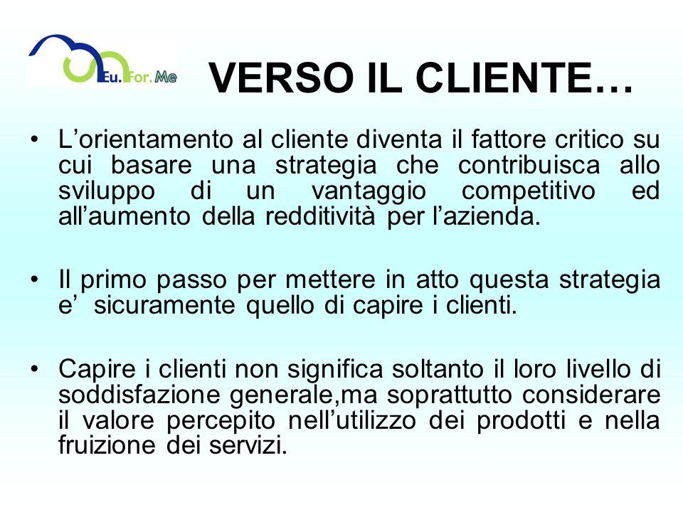 VERSO IL CLIENTE… Lorientamento al cliente diventa il fattore critico su cui basare una strategia che contribuisca allo sviluppo di un vantaggio compe
