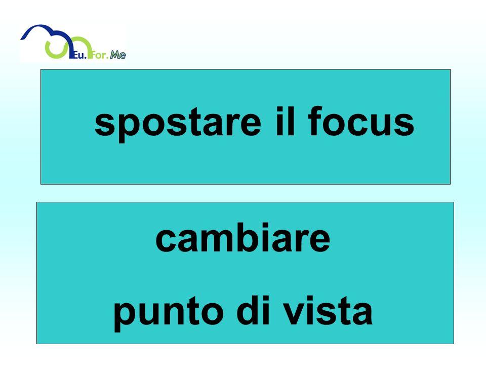 spostare il focus cambiare punto di vista