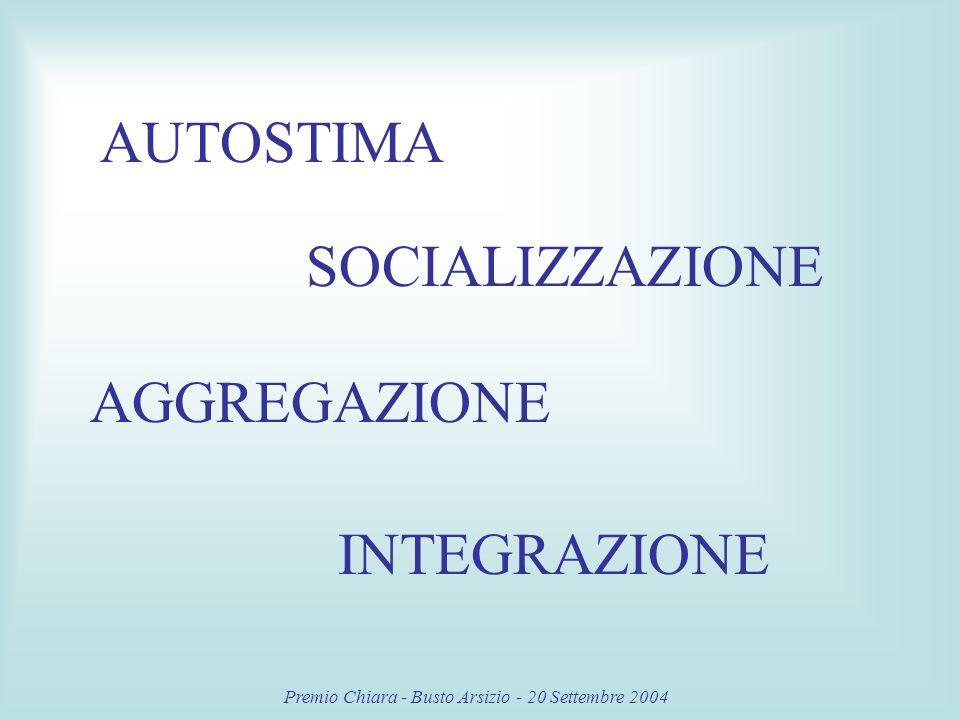 Premio Chiara - Busto Arsizio - 20 Settembre 2004 AUTOSTIMA SOCIALIZZAZIONE AGGREGAZIONE INTEGRAZIONE
