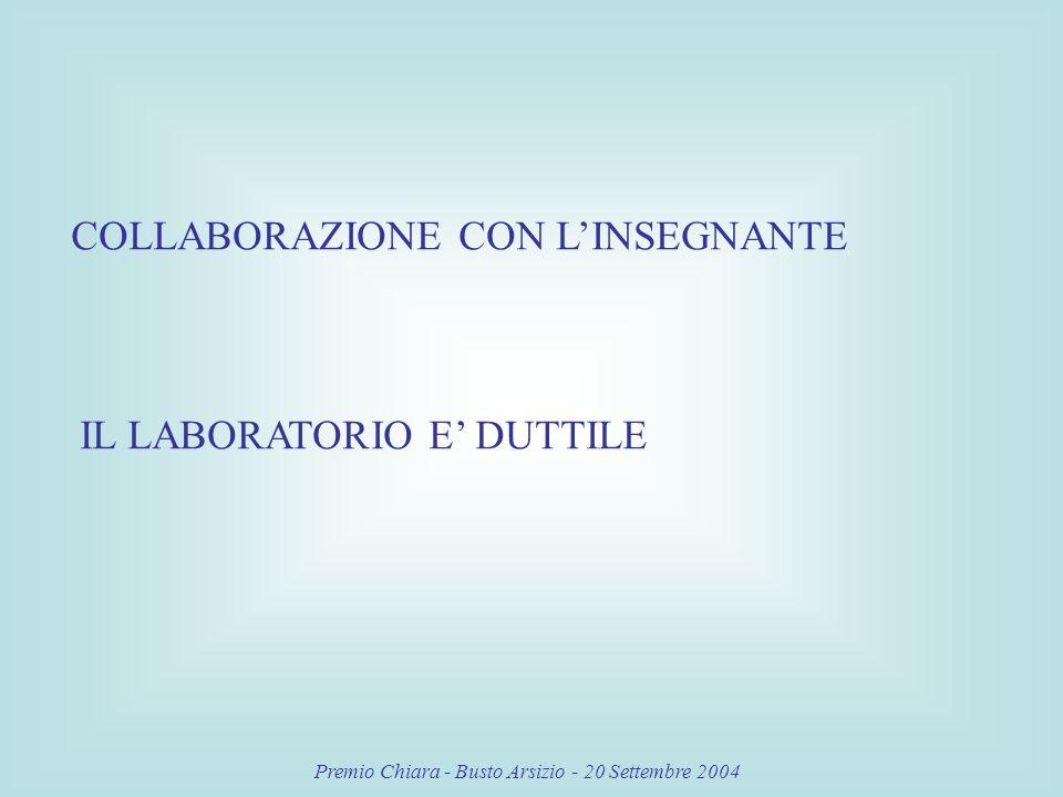 Premio Chiara - Busto Arsizio - 20 Settembre 2004 COLLABORAZIONE CON LINSEGNANTE IL LABORATORIO E DUTTILE