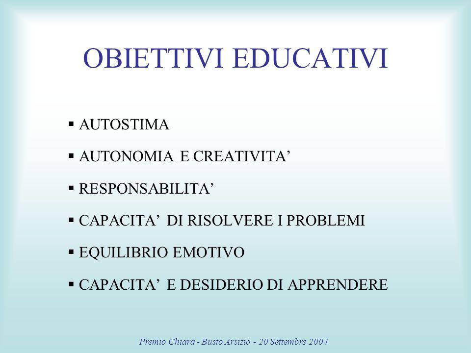 Premio Chiara - Busto Arsizio - 20 Settembre 2004 OBIETTIVI EDUCATIVI AUTOSTIMA AUTONOMIA E CREATIVITA RESPONSABILITA CAPACITA DI RISOLVERE I PROBLEMI EQUILIBRIO EMOTIVO CAPACITA E DESIDERIO DI APPRENDERE