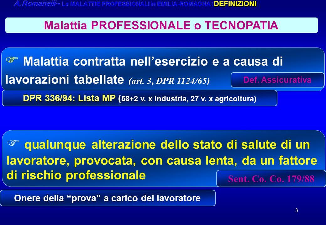 3 Malattia contratta nellesercizio e a causa di lavorazioni tabellate (art. 3, DPR 1124/65) Malattia PROFESSIONALE o TECNOPATIA qualunque alterazione