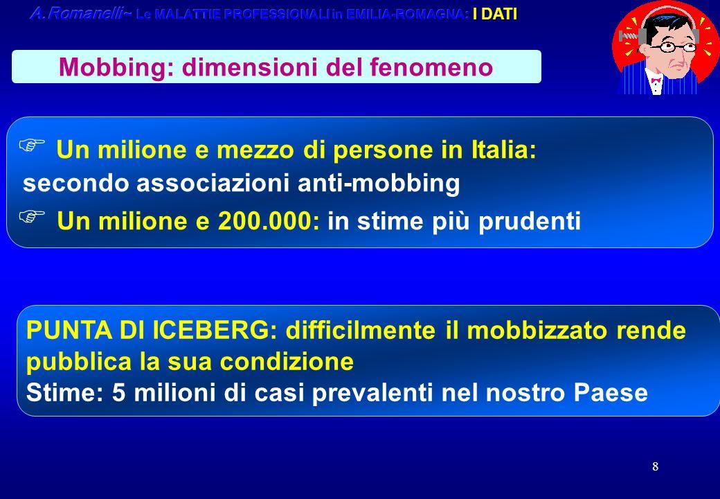 8 Un milione e mezzo di persone in Italia: secondo associazioni anti-mobbing F Un milione e 200.000: in stime più prudenti PUNTA DI ICEBERG: difficilm
