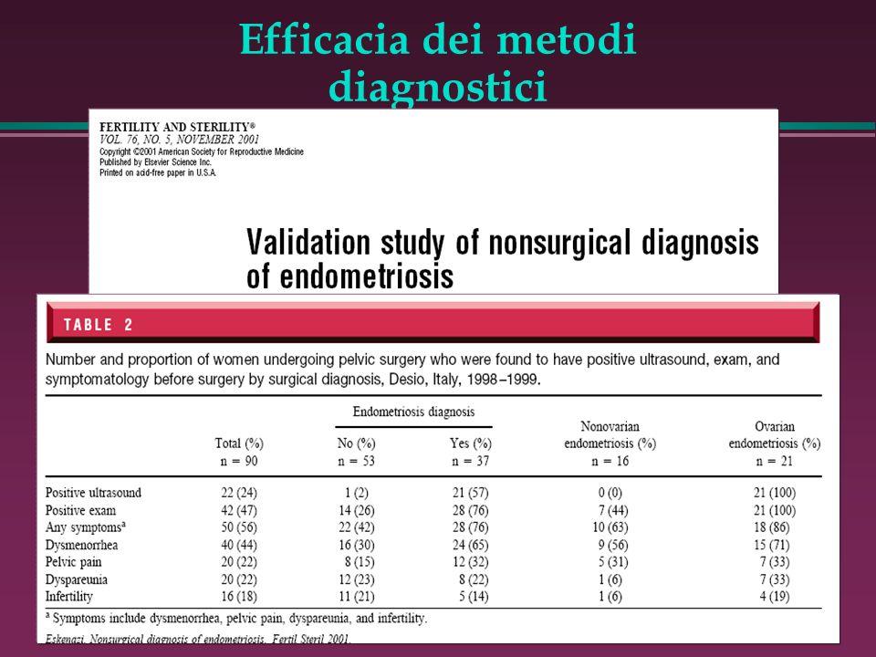 Efficacia dei metodi diagnostici