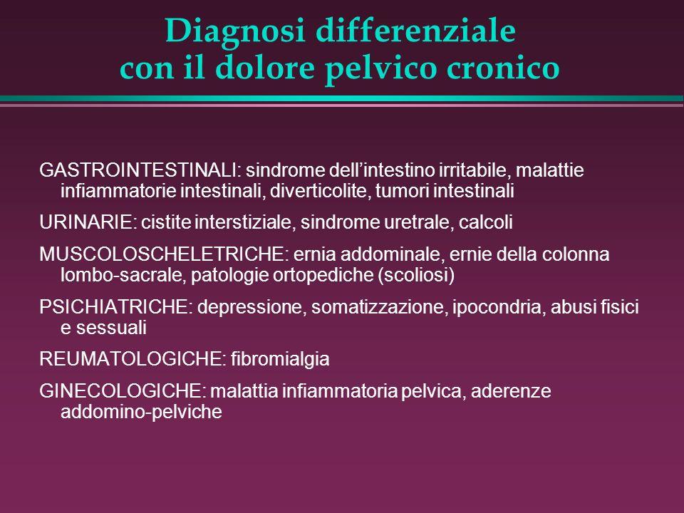 Diagnosi differenziale con il dolore pelvico cronico GASTROINTESTINALI: sindrome dellintestino irritabile, malattie infiammatorie intestinali, diverti
