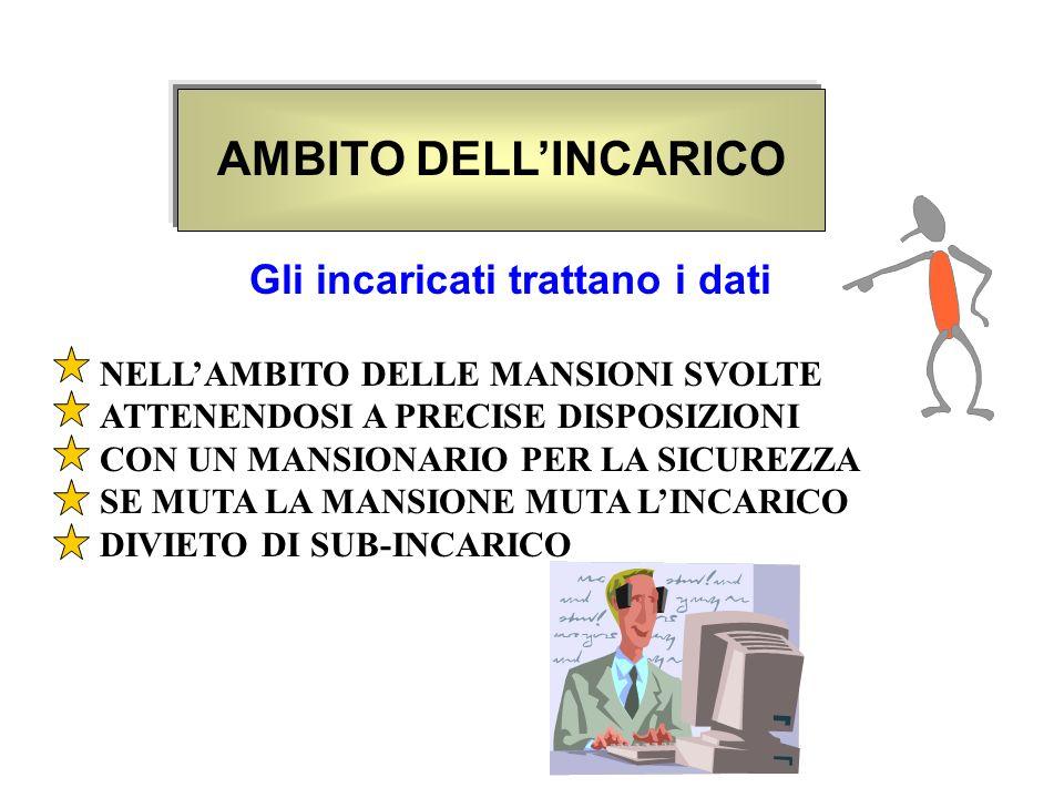 AMBITO DELLINCARICO NELLAMBITO DELLE MANSIONI SVOLTE ATTENENDOSI A PRECISE DISPOSIZIONI CON UN MANSIONARIO PER LA SICUREZZA SE MUTA LA MANSIONE MUTA L
