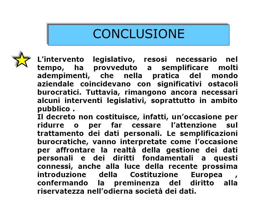 CONCLUSIONE Lintervento legislativo, resosi necessario nel tempo, ha provveduto a semplificare molti adempimenti, che nella pratica del mondo aziendale coincidevano con significativi ostacoli burocratici.