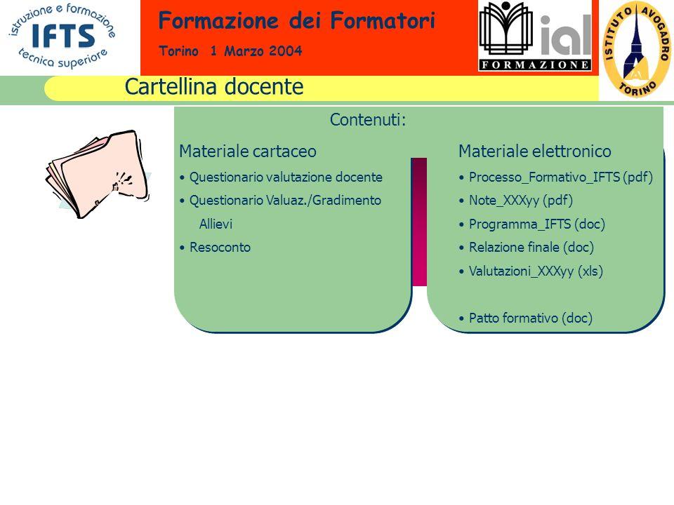 Formazione dei Formatori Torino 1 Marzo 2004 Cartellina docente Contenuti: Materiale cartaceo Questionario valutazione docente Questionario Valuaz./Gr