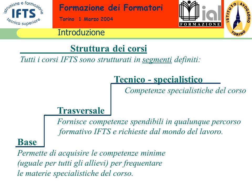 Formazione dei Formatori Torino 1 Marzo 2004 Struttura dei corsi Tutti i corsi IFTS sono strutturati in segmenti definiti: Base Permette di acquisire