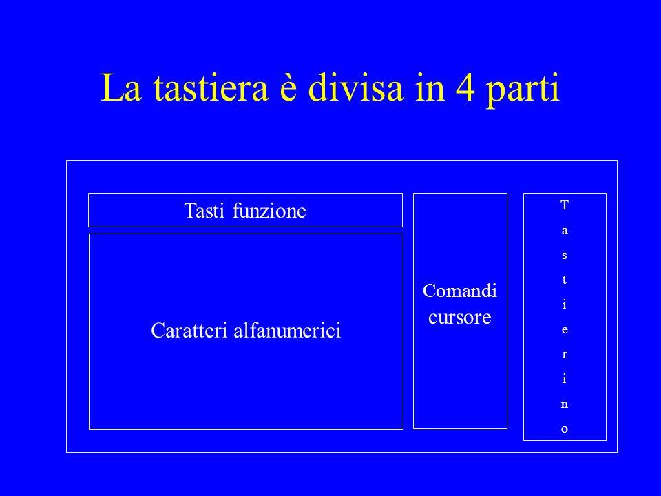 La tastiera è divisa in 4 parti Tasti funzione Caratteri alfanumerici Comandi cursore TastierinoTastierino