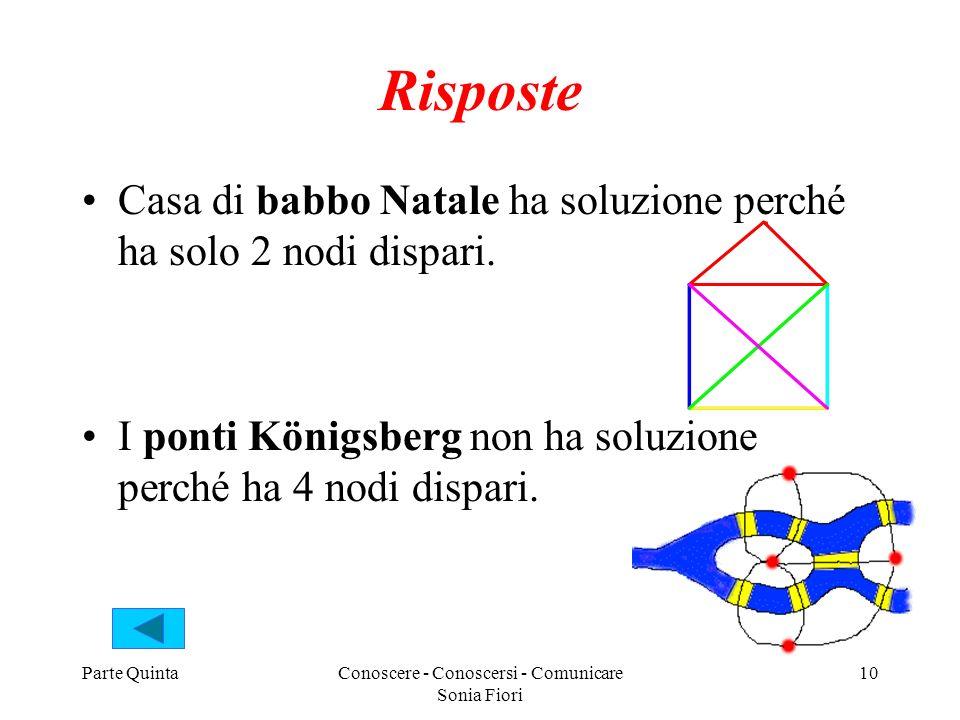 Parte QuintaConoscere - Conoscersi - Comunicare Sonia Fiori 10 Casa di babbo Natale ha soluzione perché ha solo 2 nodi dispari.