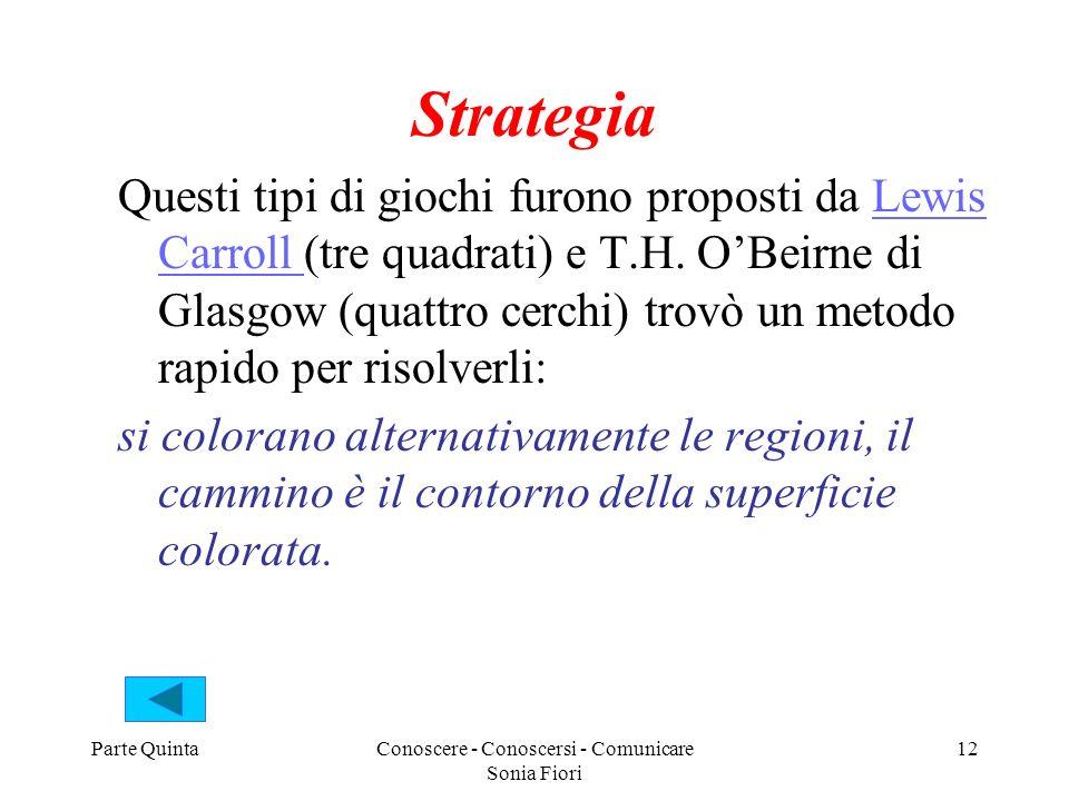 Parte QuintaConoscere - Conoscersi - Comunicare Sonia Fiori 12 Strategia Questi tipi di giochi furono proposti da Lewis Carroll (tre quadrati) e T.H.