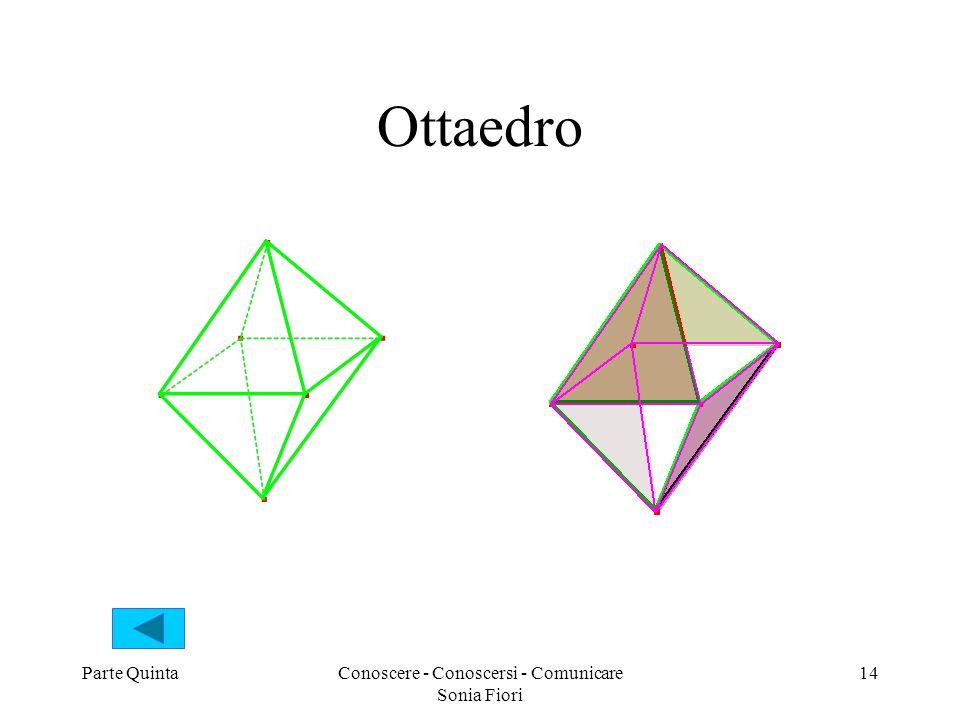 Parte QuintaConoscere - Conoscersi - Comunicare Sonia Fiori 14 Ottaedro