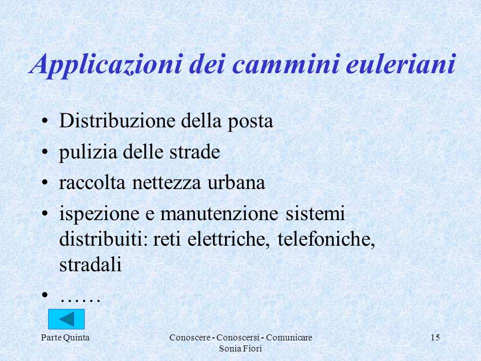 Parte QuintaConoscere - Conoscersi - Comunicare Sonia Fiori 15 Applicazioni dei cammini euleriani Distribuzione della posta pulizia delle strade racco