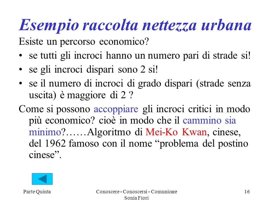 Parte QuintaConoscere - Conoscersi - Comunicare Sonia Fiori 16 Esempio raccolta nettezza urbana Esiste un percorso economico? se tutti gli incroci han