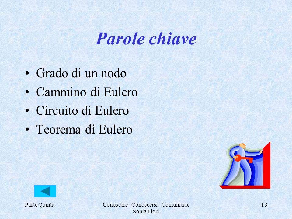 Parte QuintaConoscere - Conoscersi - Comunicare Sonia Fiori 18 Parole chiave Grado di un nodo Cammino di Eulero Circuito di Eulero Teorema di Eulero