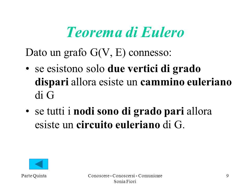 Parte QuintaConoscere - Conoscersi - Comunicare Sonia Fiori 9 Teorema di Eulero Dato un grafo G(V, E) connesso: se esistono solo due vertici di grado dispari allora esiste un cammino euleriano di G se tutti i nodi sono di grado pari allora esiste un circuito euleriano di G.