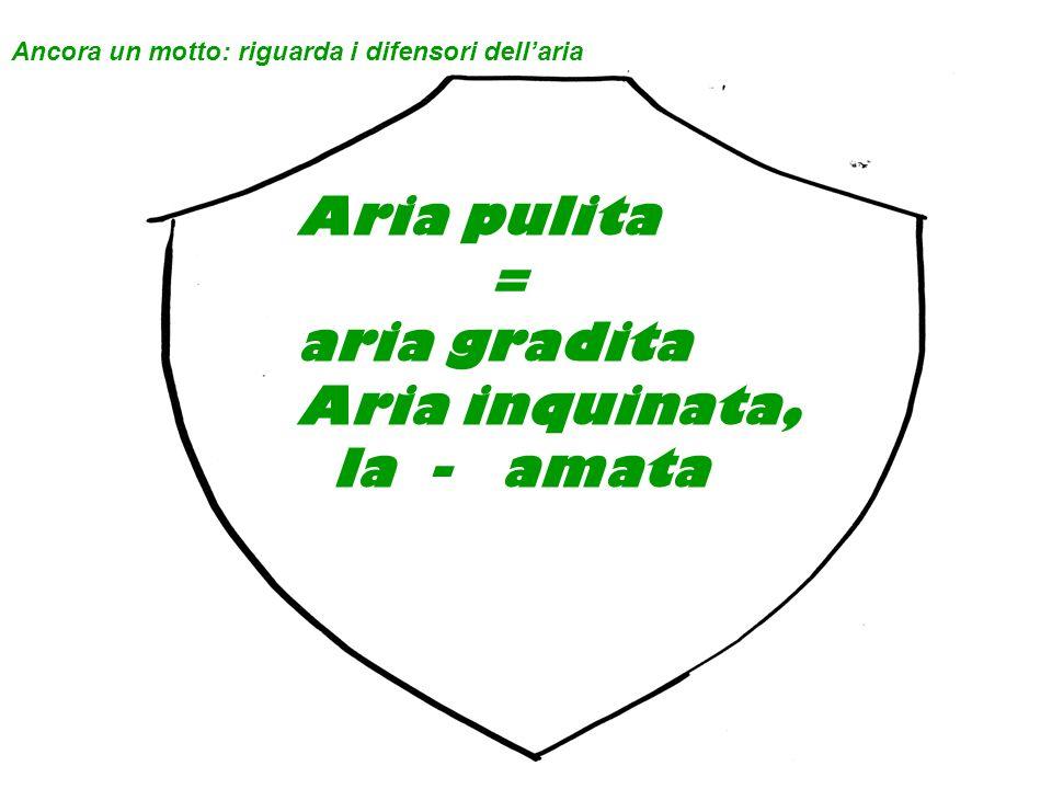 Aria pulita = aria gradita Aria inquinata, la - amata Ancora un motto: riguarda i difensori dellaria