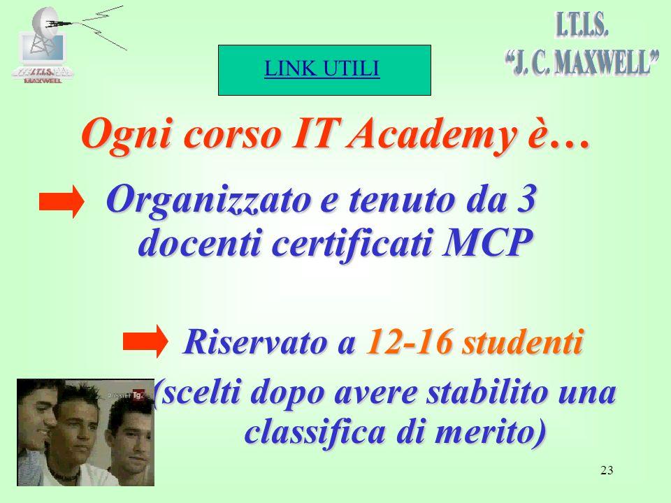LINK UTILI 23 Ogni corso IT Academy è… Riservato a 12-16 studenti (scelti dopo avere stabilito una classifica di merito) Organizzato e tenuto da 3 docenti certificati MCP