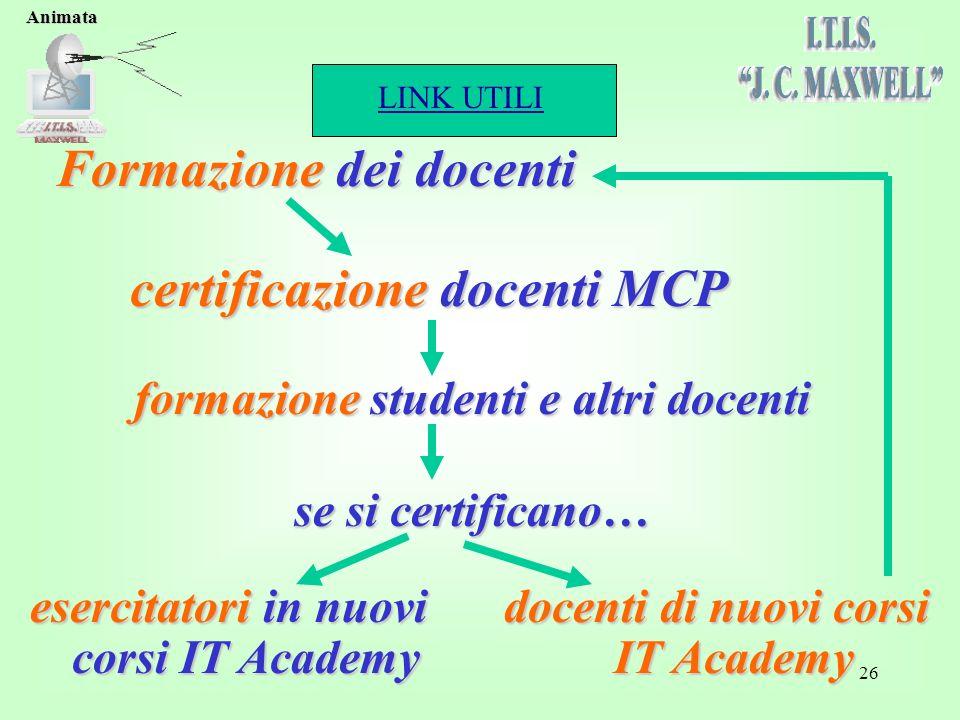 LINK UTILI 26 Formazione dei docenti certificazione docenti MCP formazione studenti e altri docenti esercitatori in nuovi corsi IT Academy docenti di nuovi corsi IT Academy se si certificano… Animata