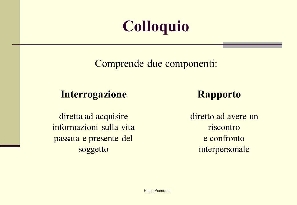 Enaip Piemonte Colloquio Comprende due componenti: Interrogazione Rapporto diretta ad acquisire informazioni sulla vita passata e presente del soggett