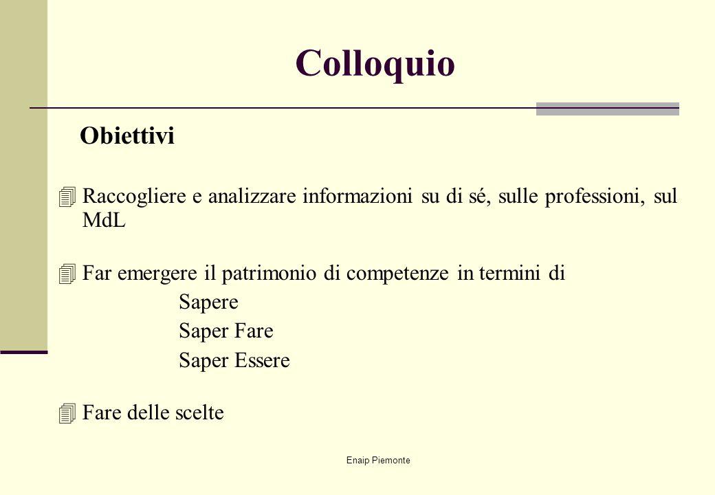 Enaip Piemonte Colloquio Obiettivi 4Raccogliere e analizzare informazioni su di sé, sulle professioni, sul MdL 4Far emergere il patrimonio di competen