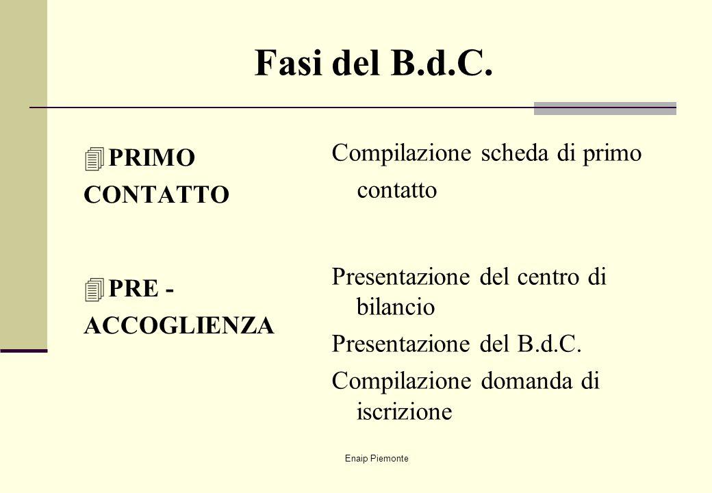 Enaip Piemonte Fasi del B.d.C. 4PRIMO CONTATTO 4PRE - ACCOGLIENZA Compilazione scheda di primo contatto Presentazione del centro di bilancio Presentaz