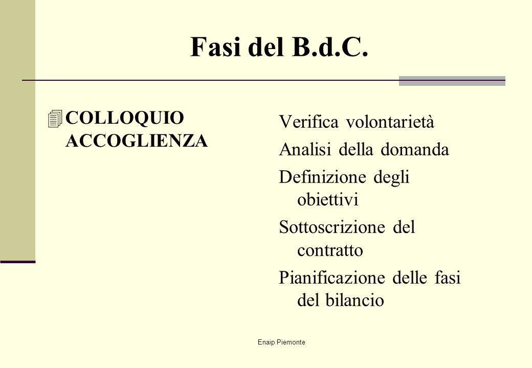 Enaip Piemonte Fasi del B.d.C. 4COLLOQUIO ACCOGLIENZA Verifica volontarietà Analisi della domanda Definizione degli obiettivi Sottoscrizione del contr