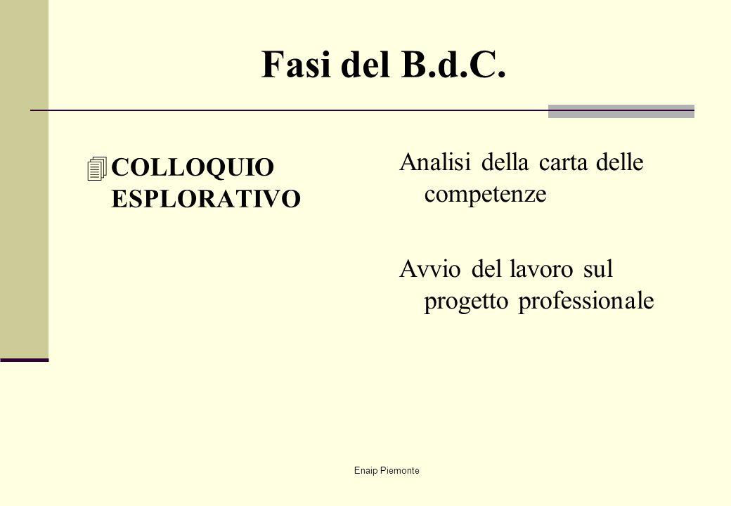 Enaip Piemonte Fasi del B.d.C. 4COLLOQUIO ESPLORATIVO Analisi della carta delle competenze Avvio del lavoro sul progetto professionale