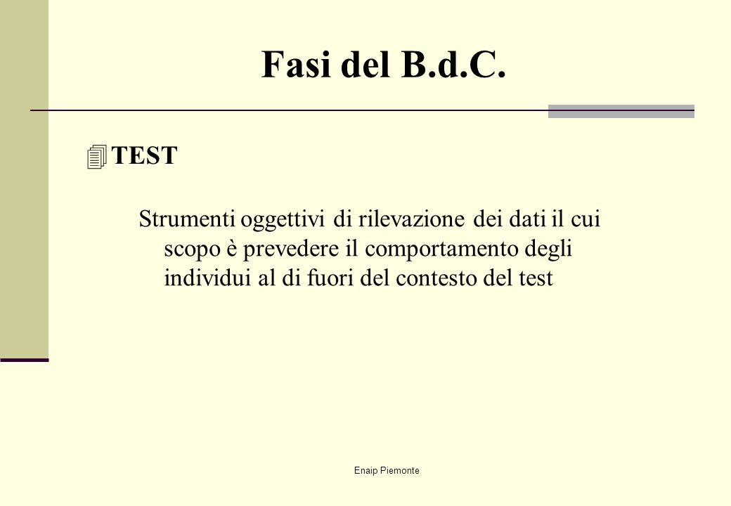 Enaip Piemonte Fasi del B.d.C. 4TEST Strumenti oggettivi di rilevazione dei dati il cui scopo è prevedere il comportamento degli individui al di fuori
