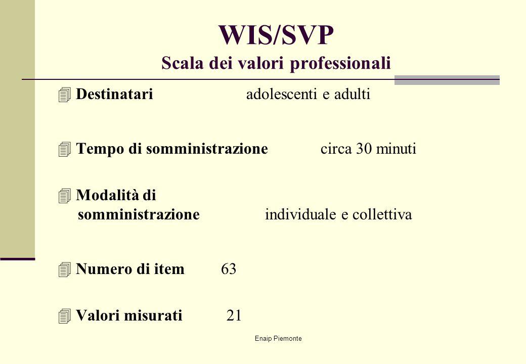 Enaip Piemonte WIS/SVP Scala dei valori professionali 4Destinatari adolescenti e adulti 4Tempo di somministrazione circa 30 minuti 4Modalità di sommin