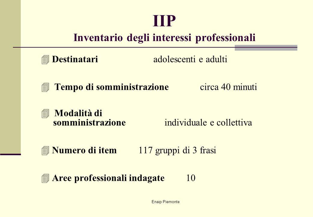 Enaip Piemonte IIP Inventario degli interessi professionali 4Destinatari adolescenti e adulti 4 Tempo di somministrazione circa 40 minuti 4 Modalità d