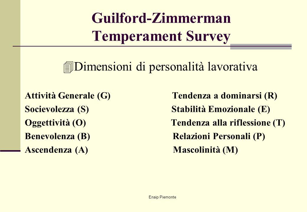 Enaip Piemonte Guilford-Zimmerman Temperament Survey 4Dimensioni di personalità lavorativa Attività Generale (G) Tendenza a dominarsi (R) Socievolezza