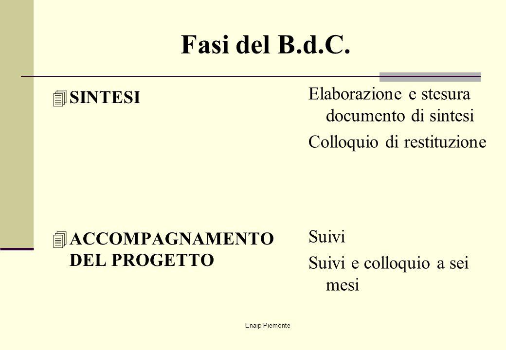 Enaip Piemonte Fasi del B.d.C. 4SINTESI 4ACCOMPAGNAMENTO DEL PROGETTO Elaborazione e stesura documento di sintesi Colloquio di restituzione Suivi Suiv