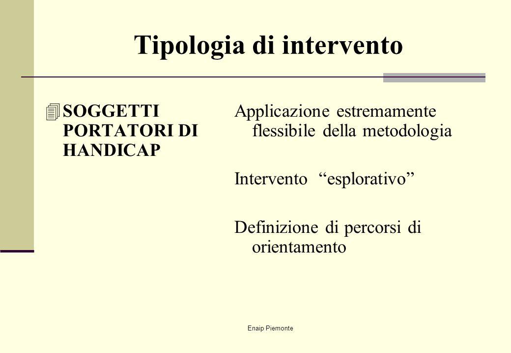 Enaip Piemonte Tipologia di intervento 4SOGGETTI PORTATORI DI HANDICAP Applicazione estremamente flessibile della metodologia Intervento esplorativo D
