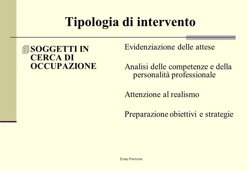 Enaip Piemonte Tipologia di intervento 4SOGGETTI IN CERCA DI OCCUPAZIONE Evidenziazione delle attese Analisi delle competenze e della personalità prof