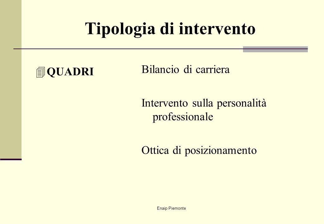 Enaip Piemonte Tipologia di intervento 4QUADRI Bilancio di carriera Intervento sulla personalità professionale Ottica di posizionamento