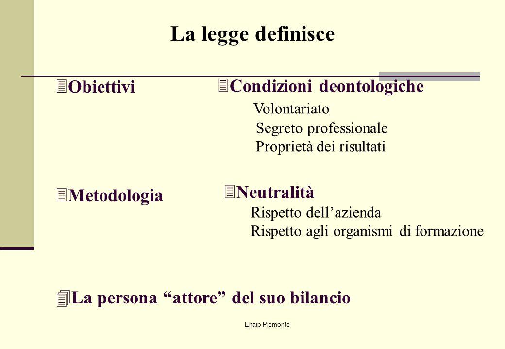 Enaip Piemonte 3Obiettivi Metodologia 4La persona attore del suo bilancio La legge definisce 3Condizioni deontologiche Volontariato Segreto profession