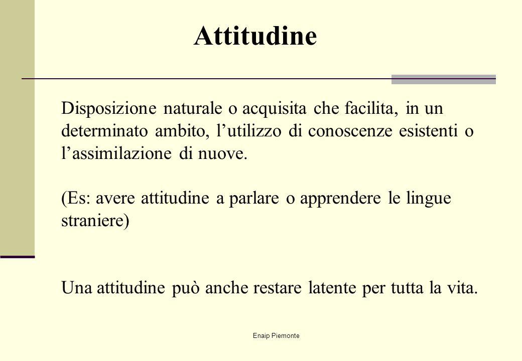 Enaip Piemonte Attitudine Disposizione naturale o acquisita che facilita, in un determinato ambito, lutilizzo di conoscenze esistenti o lassimilazione