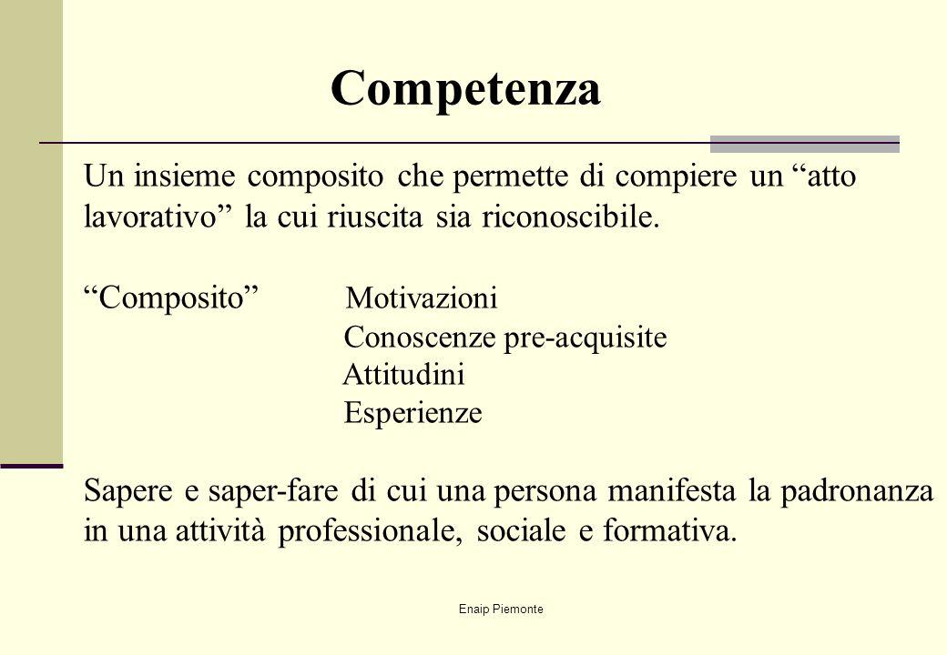 Enaip Piemonte Competenza Un insieme composito che permette di compiere un atto lavorativo la cui riuscita sia riconoscibile. Composito Motivazioni Co