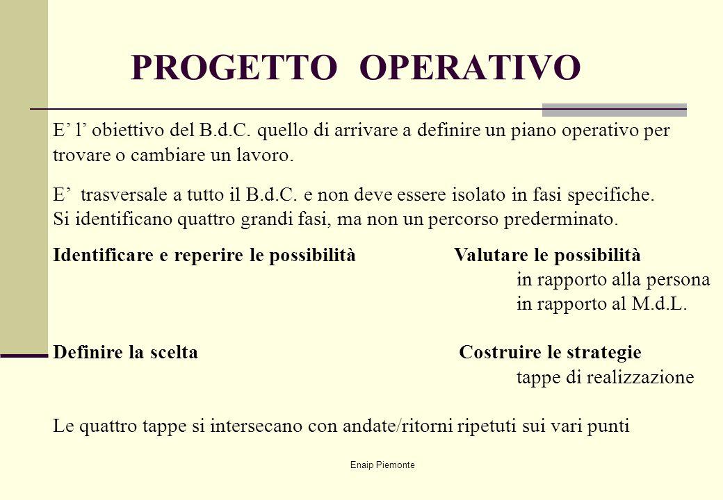 Enaip Piemonte PROGETTO OPERATIVO E l obiettivo del B.d.C. quello di arrivare a definire un piano operativo per trovare o cambiare un lavoro. E trasve