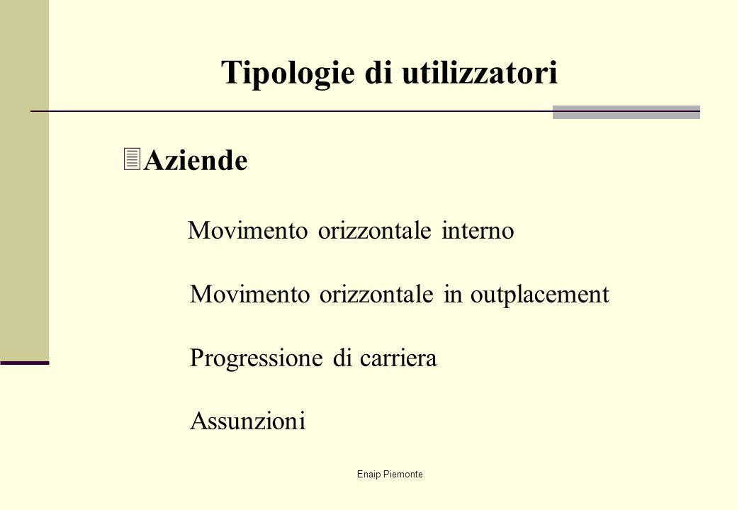 Enaip Piemonte 3Aziende Movimento orizzontale interno Movimento orizzontale in outplacement Progressione di carriera Assunzioni Tipologie di utilizzat