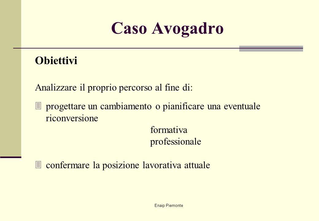 Enaip Piemonte Caso Avogadro Obiettivi Analizzare il proprio percorso al fine di: 3progettare un cambiamento o pianificare una eventuale riconversione