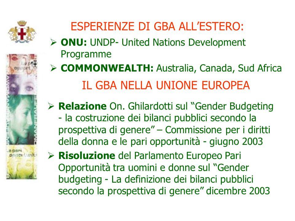ESPERIENZE DI GBA ALLESTERO: ONU: UNDP- United Nations Development Programme COMMONWEALTH: Australia, Canada, Sud Africa Relazione On. Ghilardotti sul