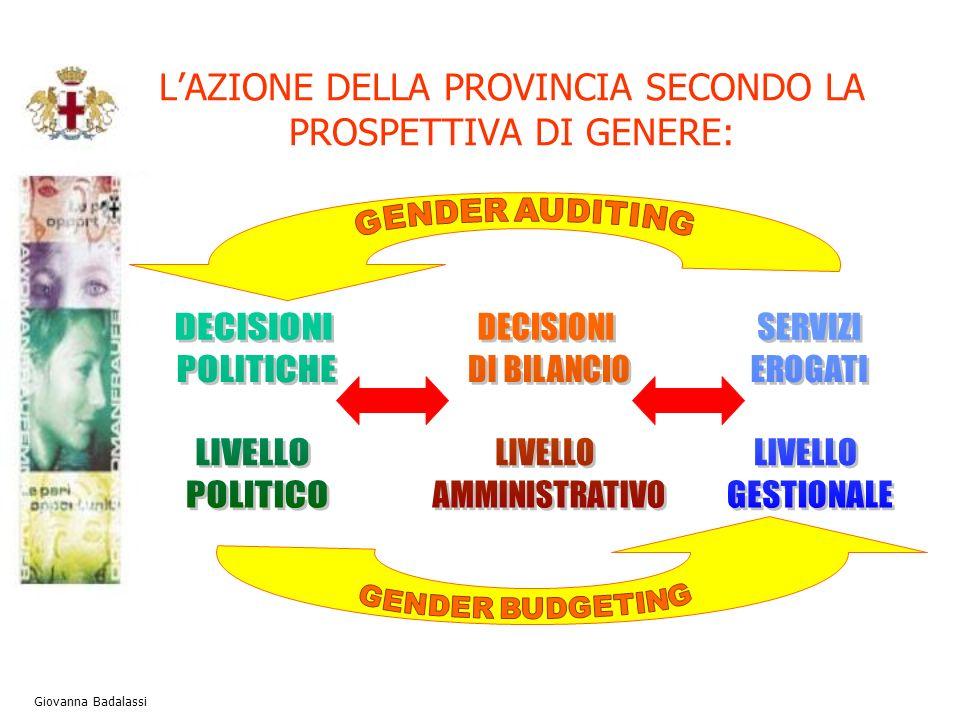 LAZIONE DELLA PROVINCIA SECONDO LA PROSPETTIVA DI GENERE: Giovanna Badalassi